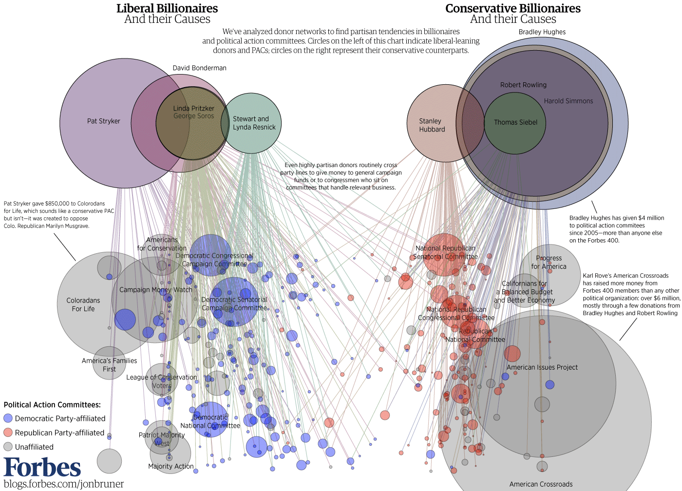 400-donors-graphic-large
